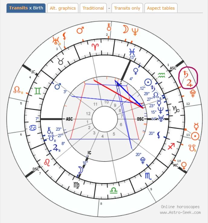 Saturn-Jupiter Conjunction